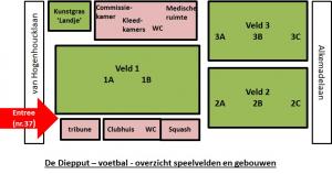 voetbal: speelvelden en gebouwen