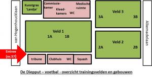 voetbal: trainingsvelden en gebouwen